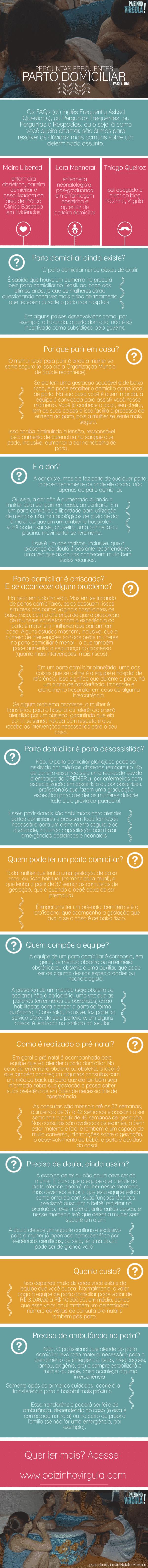 Parto Domiciliar: Perguntas Frequentes (Infográfico) Esta imagem pertence a www.paizinhovirgula.com